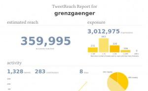 Tweetreach für #grenzgaenger